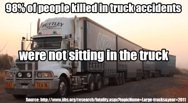 truck accident stat
